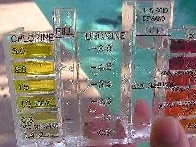 Control de cloro y pH en piscinas
